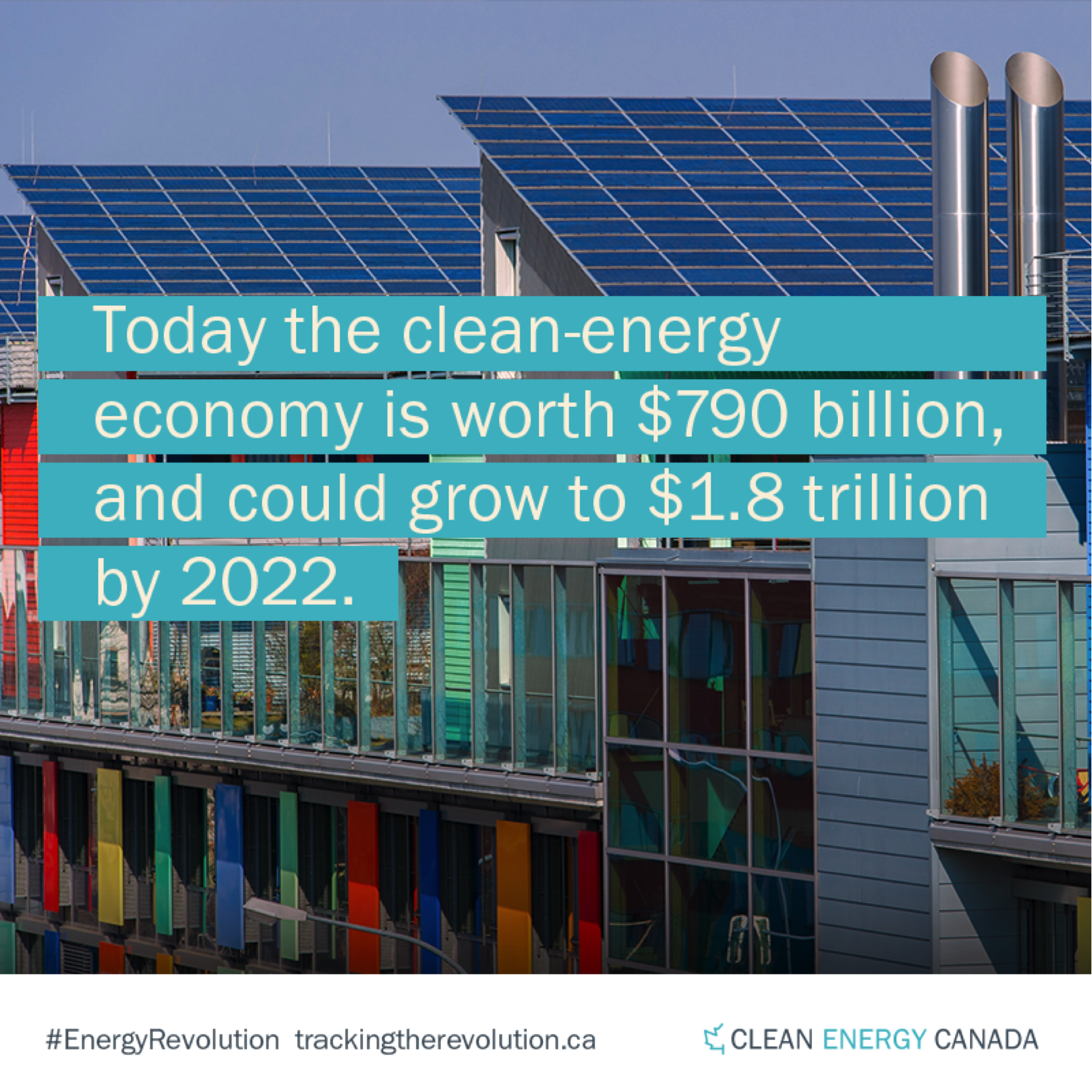 Today clean energy